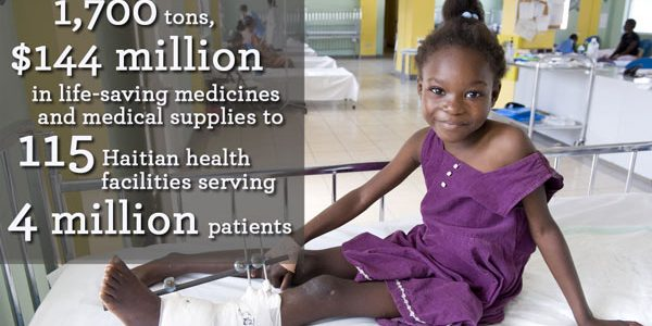 Five Years After Quake, Committed to Improving Health in Haiti
