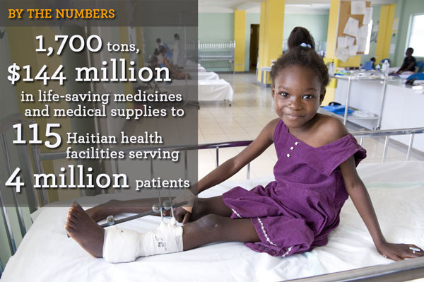 haiti_5yr_by-the-numbers